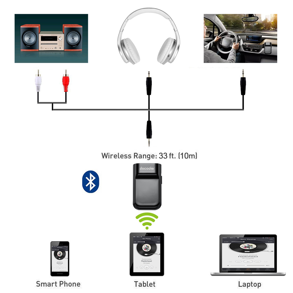 Docooler Bluetooth Receiver Hands-free Car Kits 3.5mm Stereo Bluetooth Music Receiver For Audio