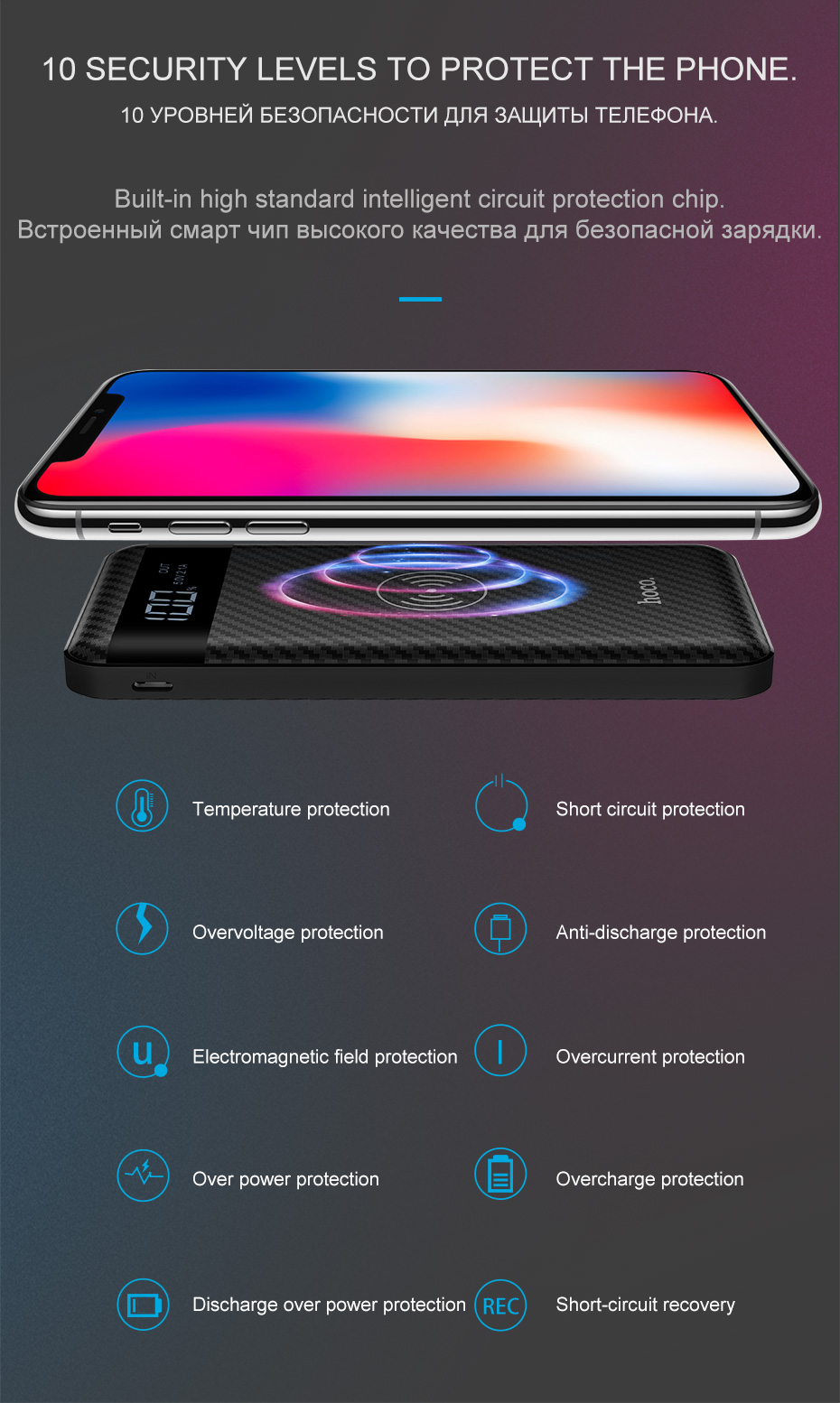 Hoco Qi Wireless Charger Power Bank 10000mah Portable Dual Usb With Digital Display External Battery