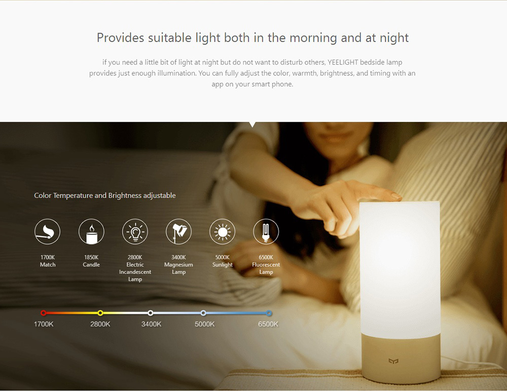 Xiaomi Yeelight Desk Lamp Smart Led Bedside Table Cylinder